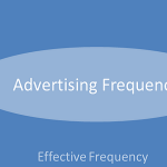 How to set Advertising Frequency for marketing campaign