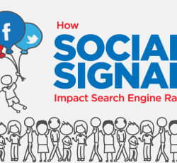 Does social media help in SEO for blogging?