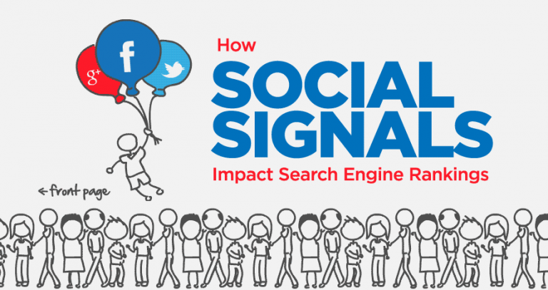 social media help in seo for blogging